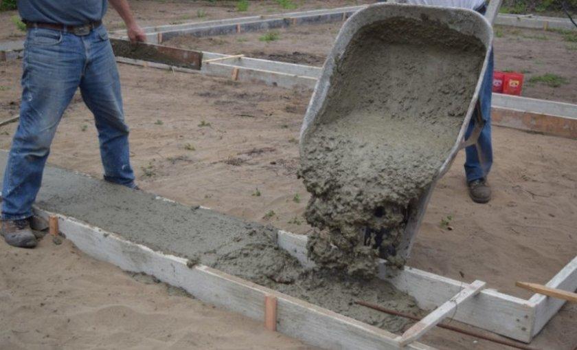 Купить бетон цена за куб мурманск жодино бетон купить
